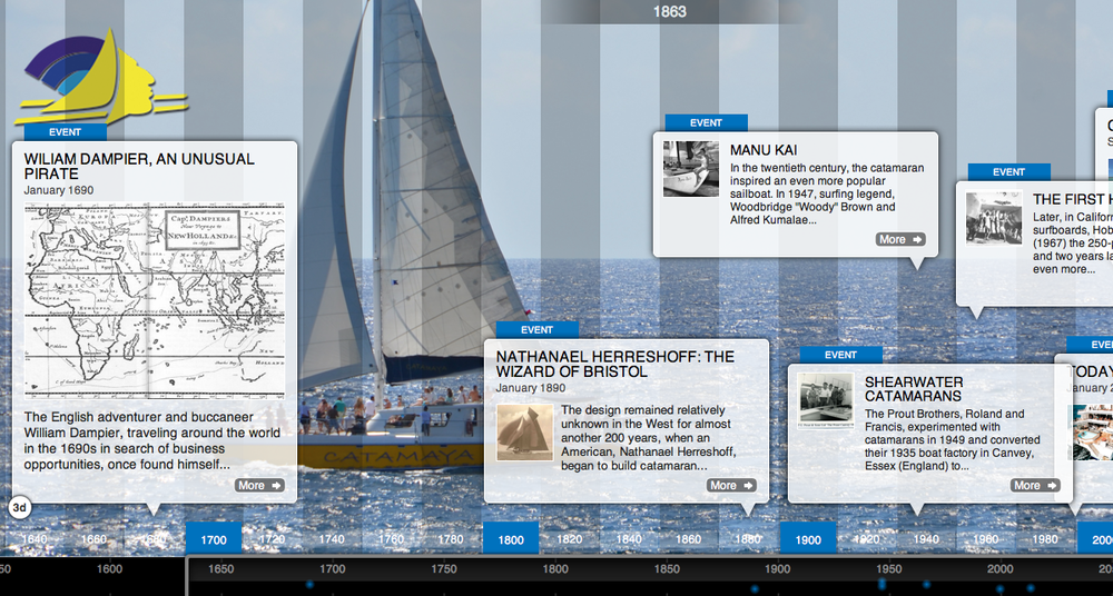 Catamaran Story Line