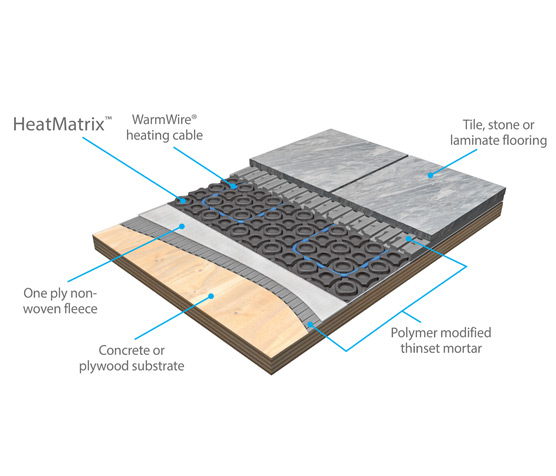 SUN TOUCH HEAT MATRIX ELECTRIC FLOOR HEAT