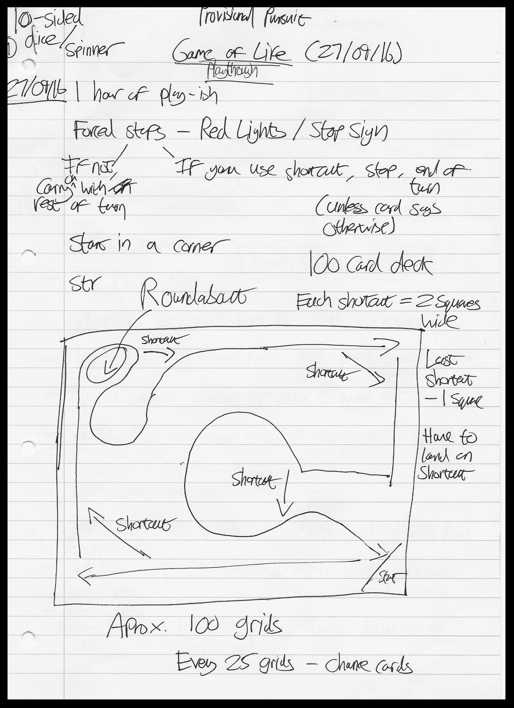Game Design Fundamentals Board Game Tom Bennett Audio - Board game design document