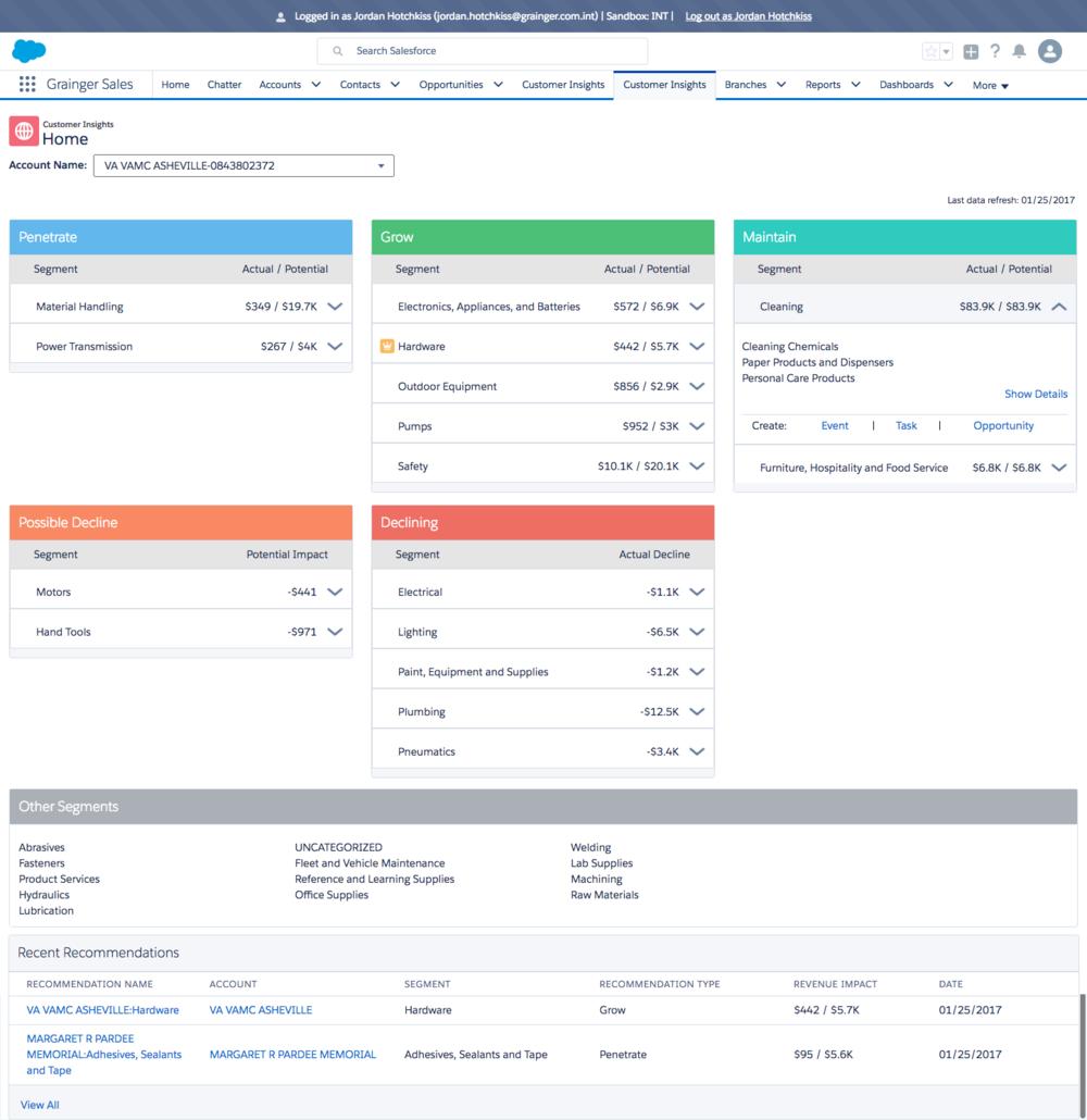 Field Agent Insights Dashboard (Salesforce Lightning)