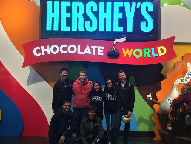 Chocolate World! 🍫