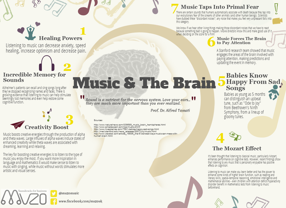 Music Brain.png