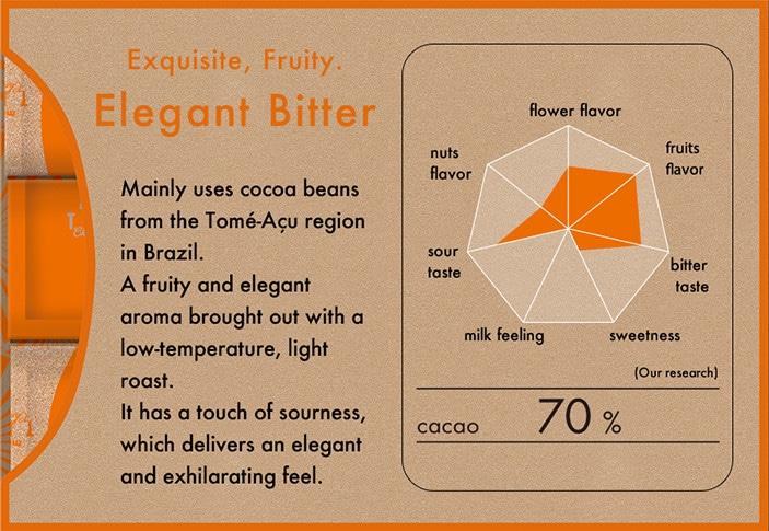 (Cacao 70% - Elegant Bitter)