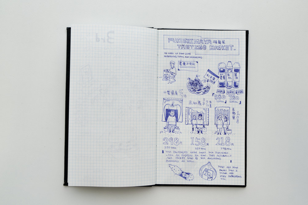 Min's Sketchbook27.jpg