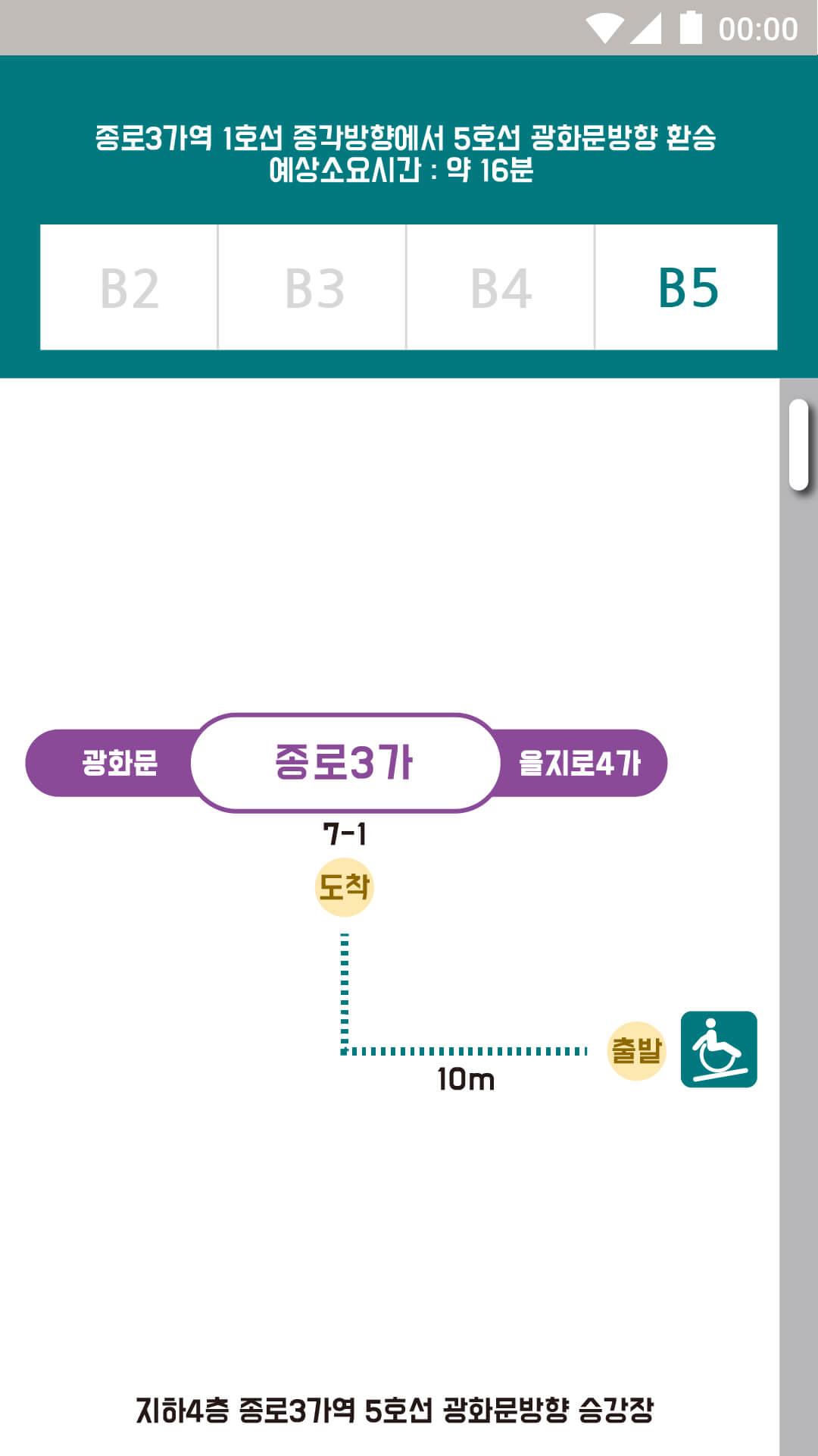 종로3가역 B5