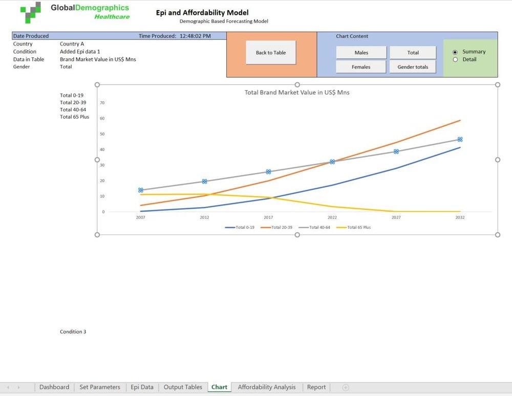 Chart example.JPG