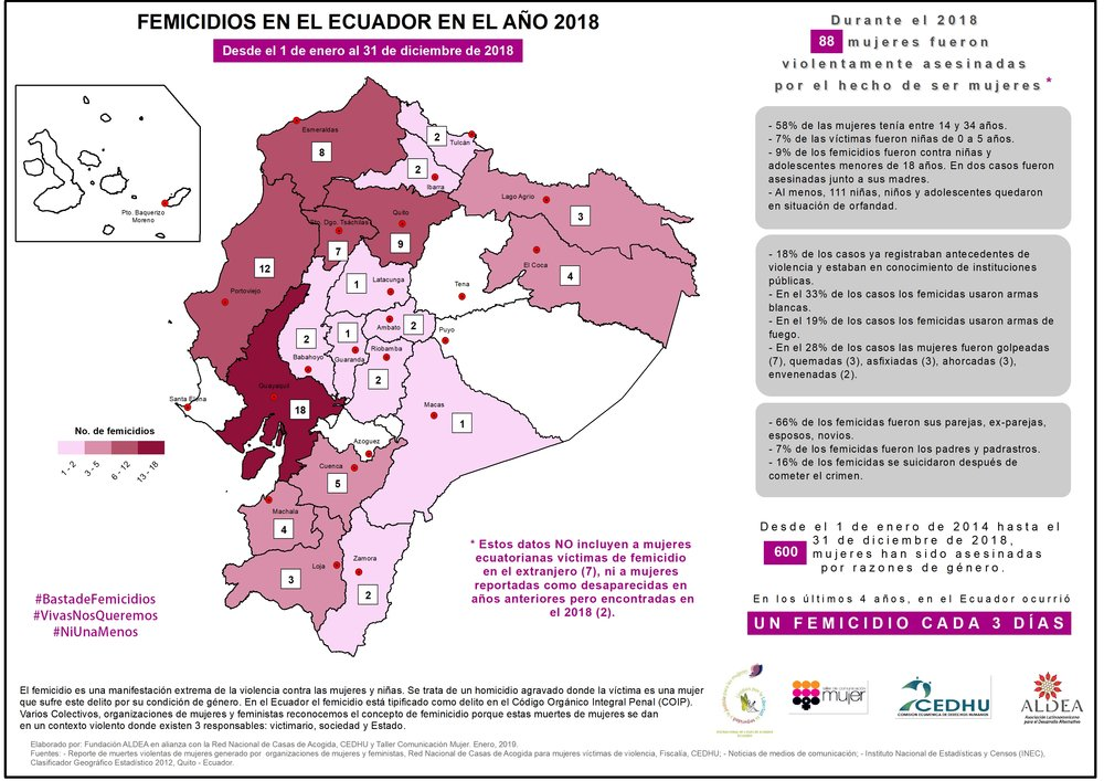 Mapa de femicidios cometidos en #Ecuador consolidado del 2018.
