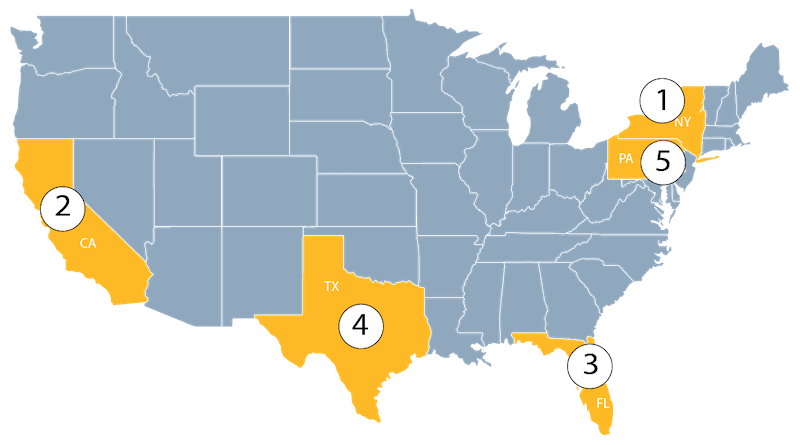 ADA Lawsuits by State 2018