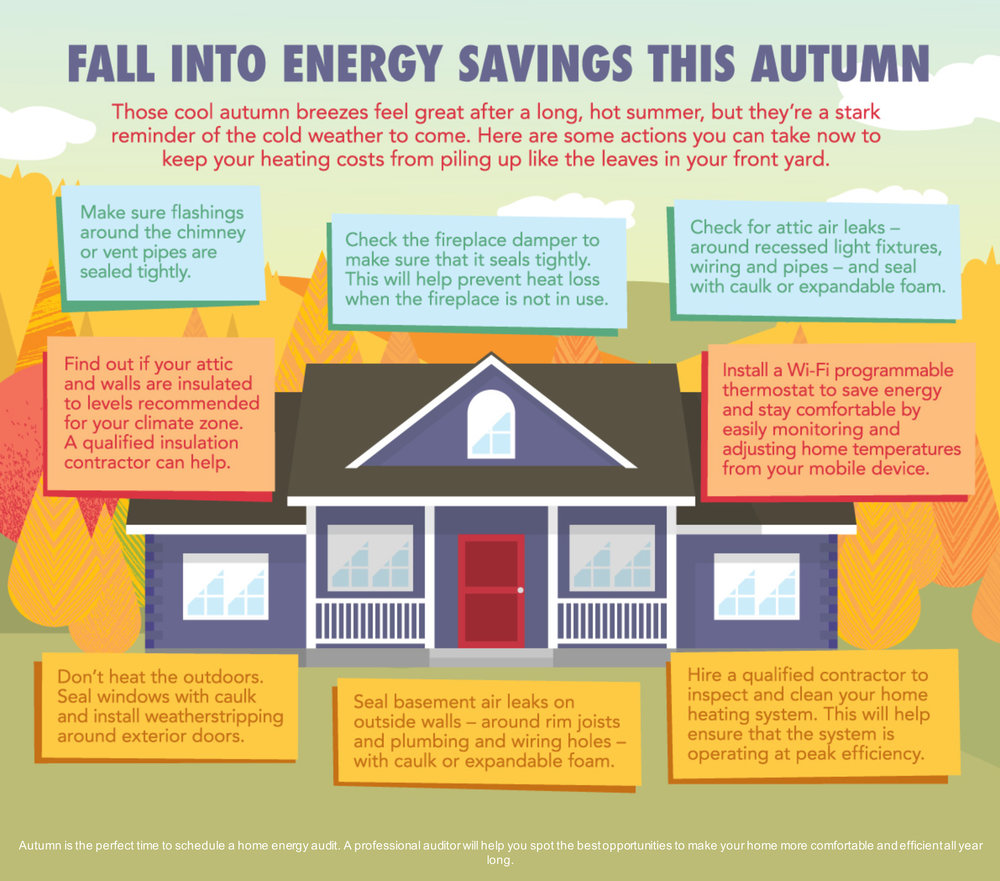 Fall into Energy Saving this Autumn