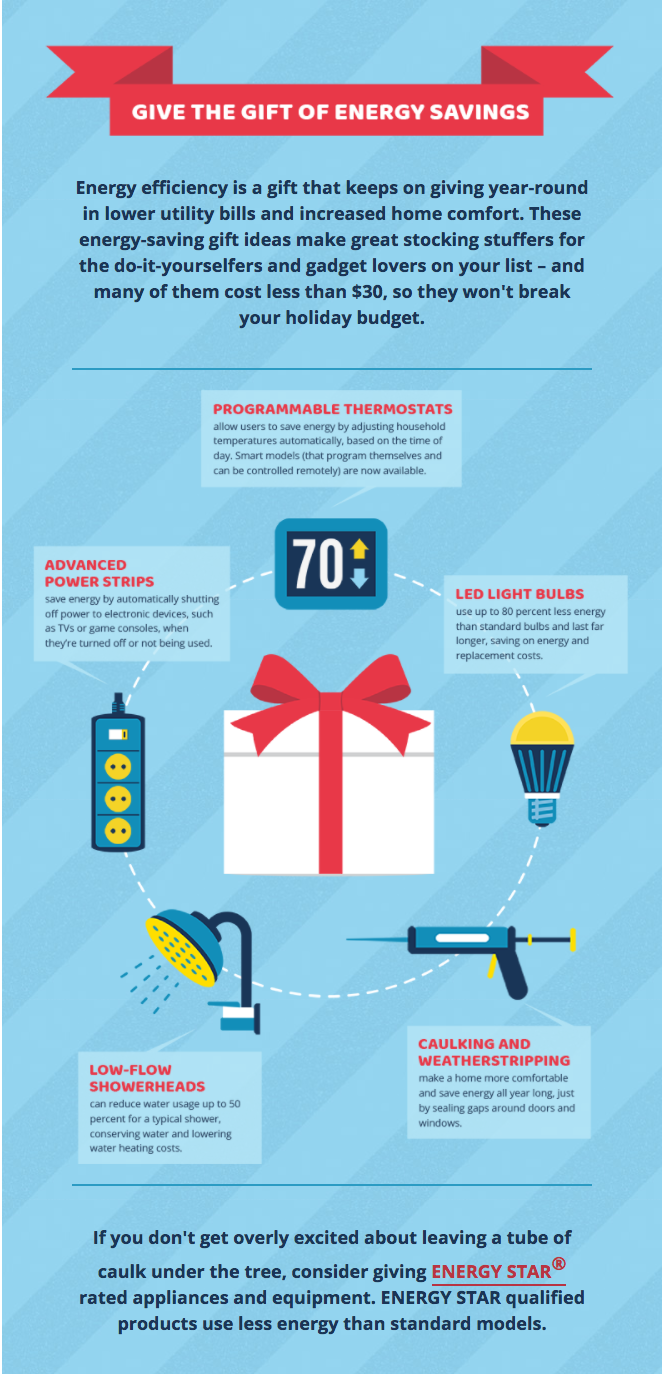 Give the Gift of Energy Savings