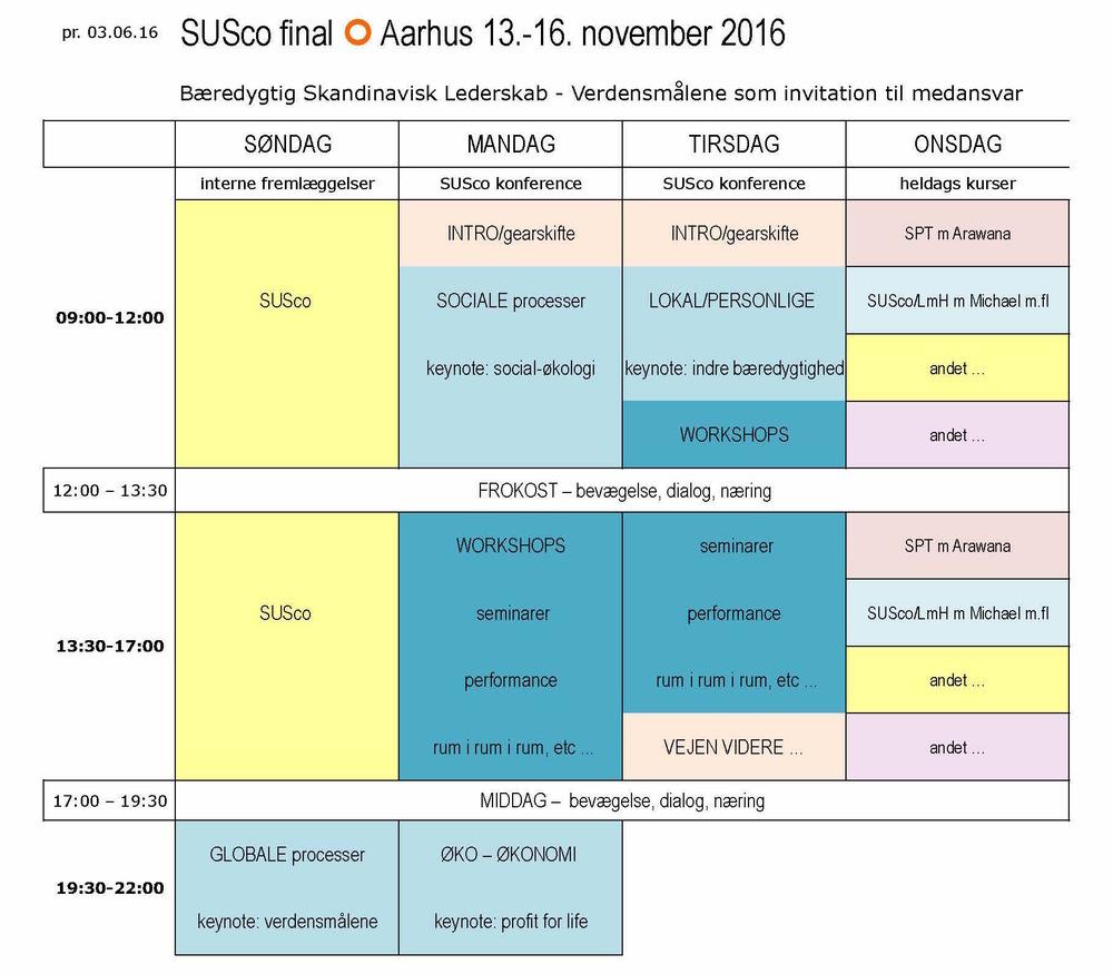 SUSco_skema_nov2016_030616.xls.jpg