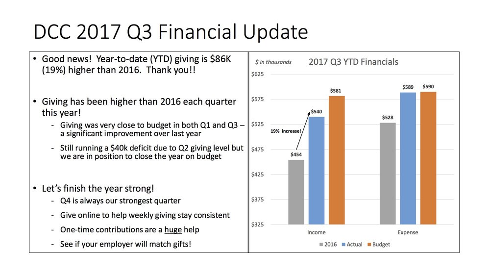 DCC 2017 Q3 Financial Update.jpg
