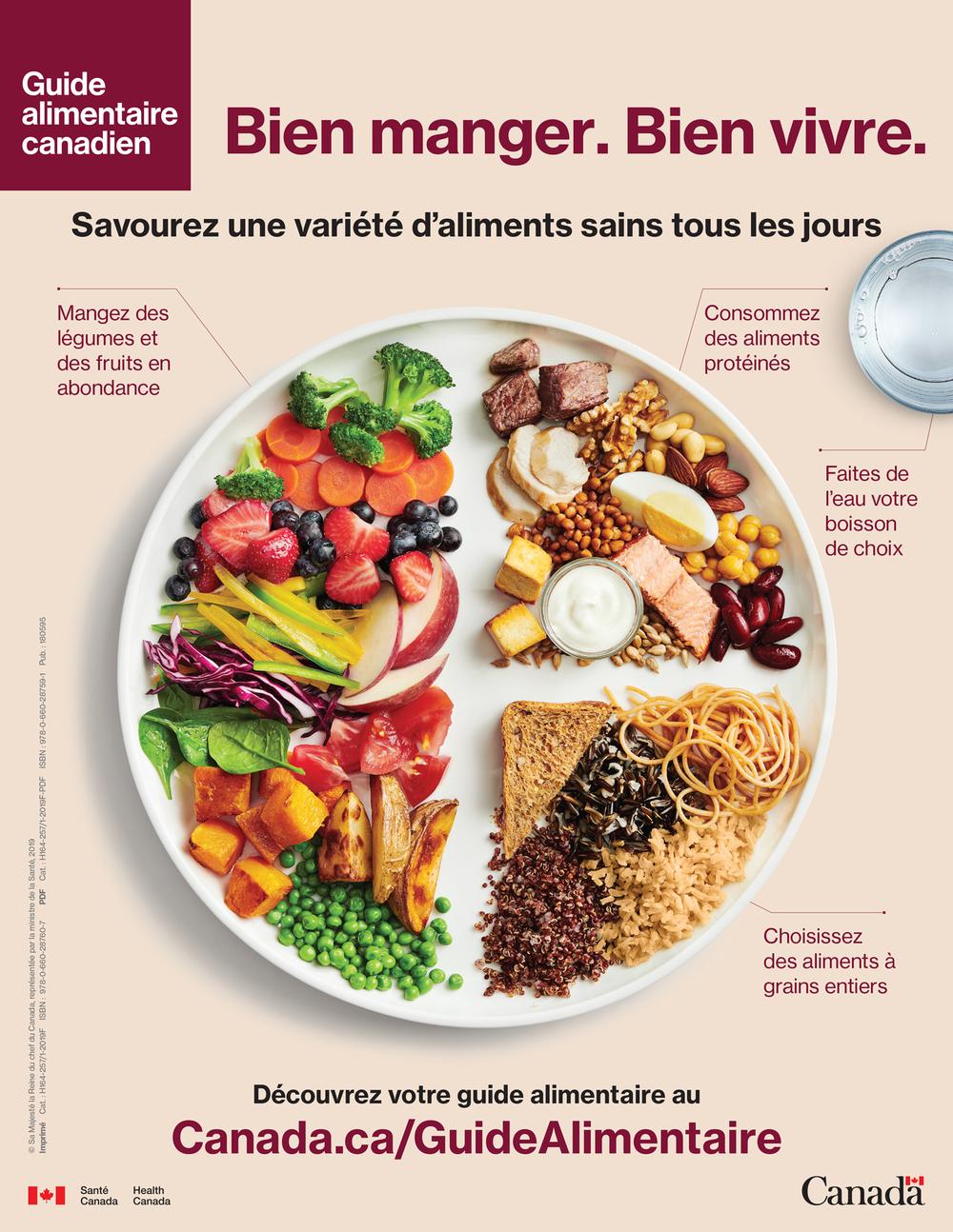 Source : Santé Canada