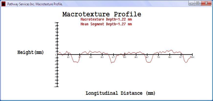 Macrotexture_001.jpg
