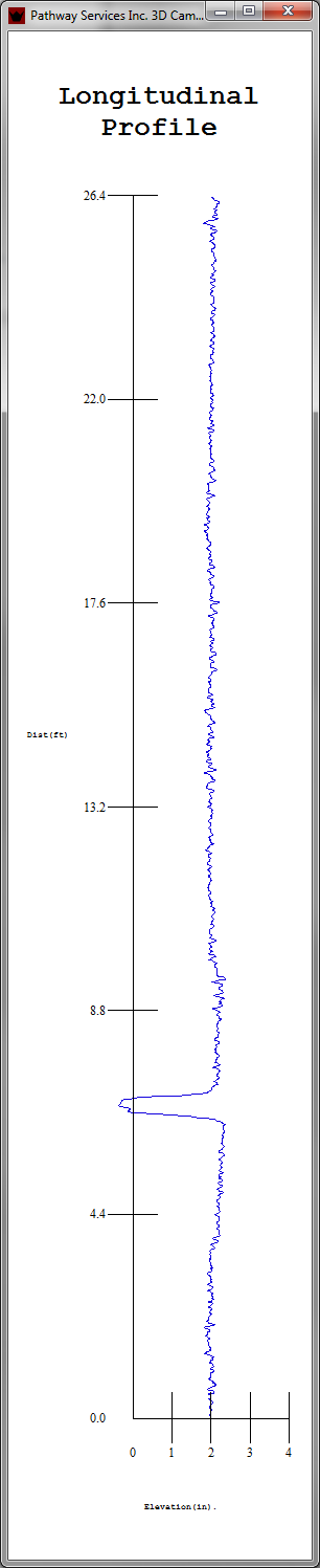 EX4 Longitudinal Profile.png