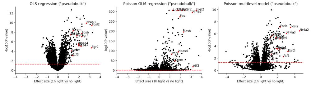 pseudobulk_DE_comparisons.png