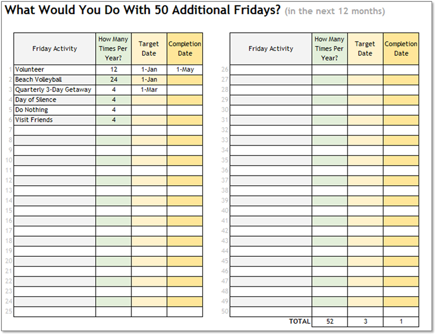 What Would You Do With 50 Additional Fridays.png