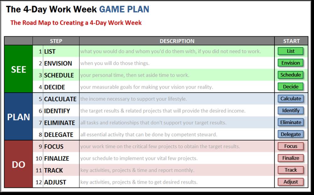 4-Day Work Week Game Plan.png