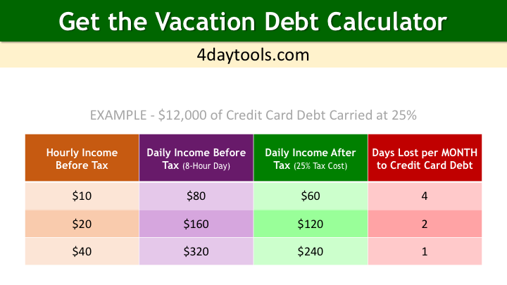 4DWWE 023 - How Many Vacation Days is Credit Card Debt Costing You - SLIDES.png
