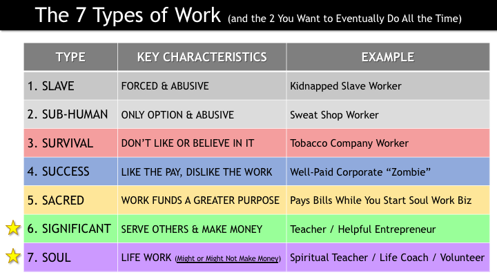 4DWWE 037 - The 2 Types of Work You Want to Be Doing.png