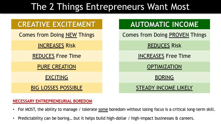 4DWWE 039 - Necessary Entrepreneurial Boredom.png