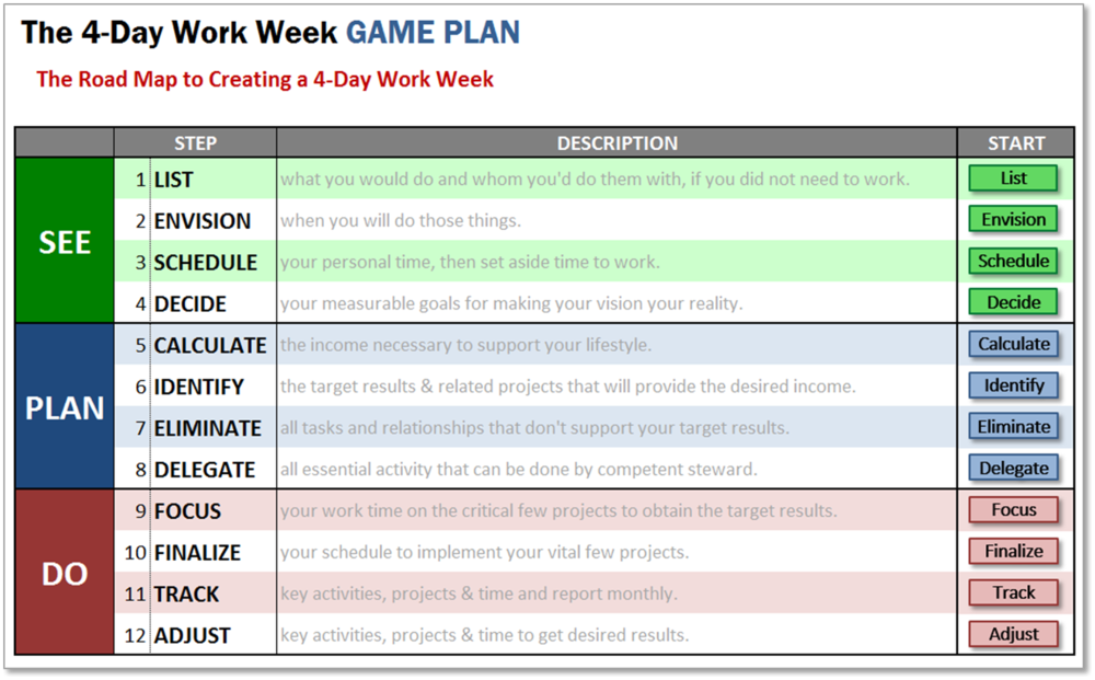 4DWW Game Plan Image 2.png