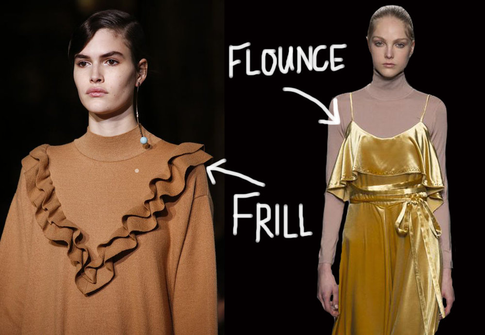 Paper Theory / Frills vs Flounce