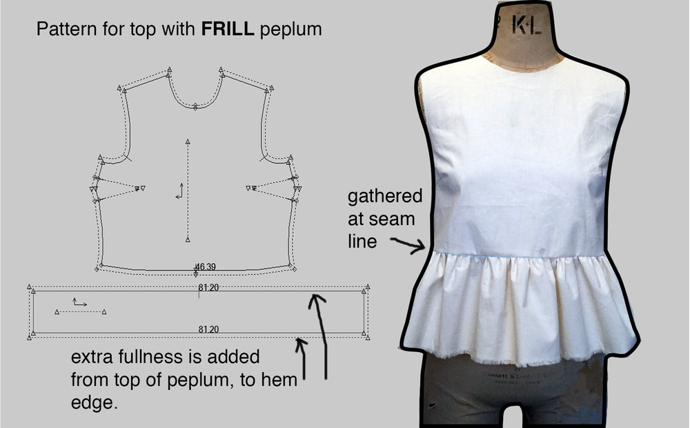 Paper Theory Patterns / Frill Pattern cutting details.
