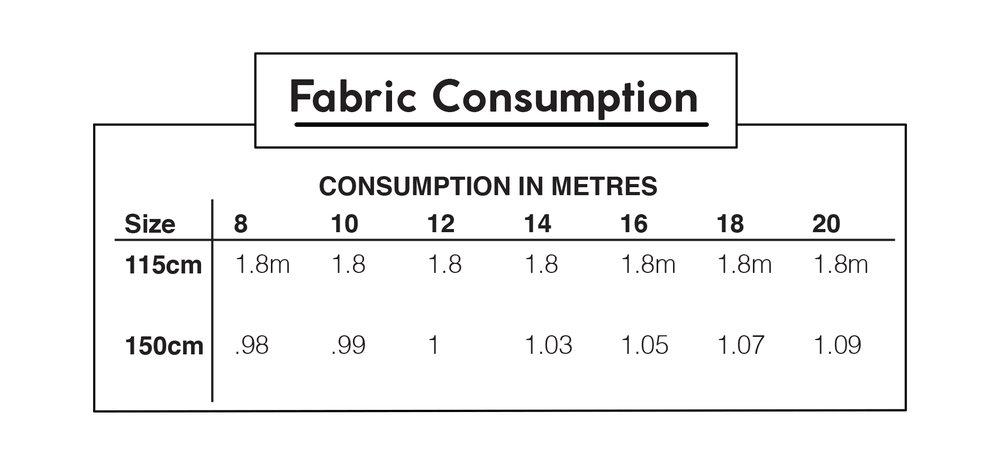 kabuki fabric consumption.jpg
