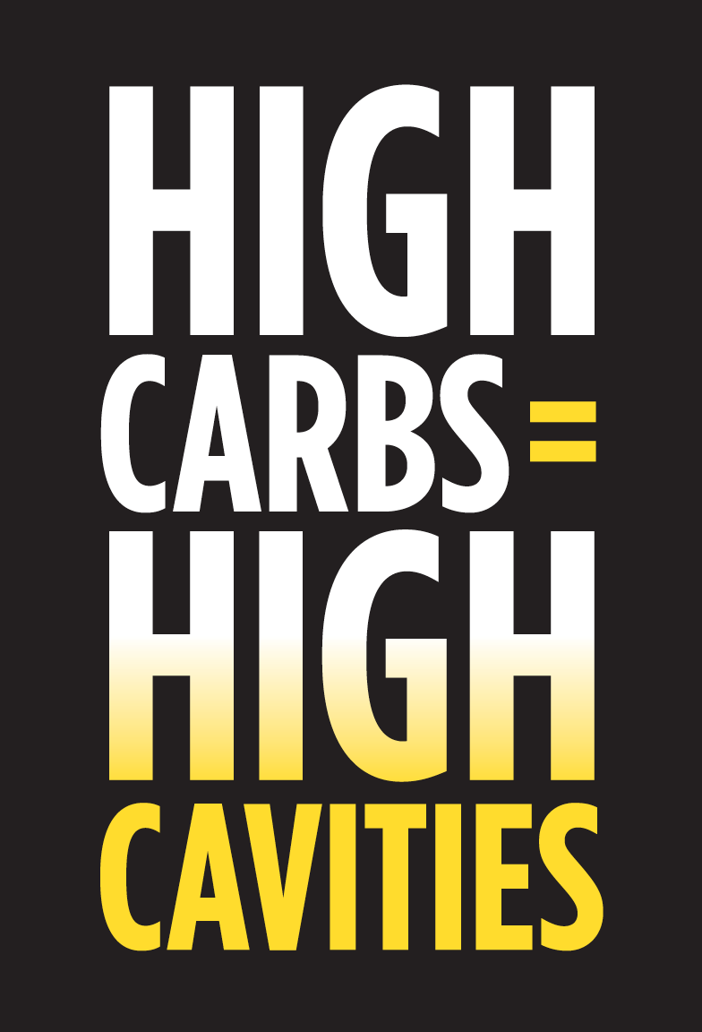 high carbs high cavities Avid Flosser Tom Cingel DDS Dental Advice Carla Rozman Graphic Design