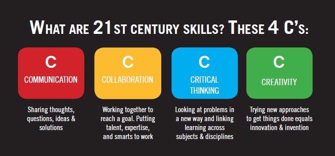 4C Basic Skills
