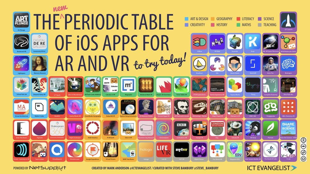 3DBear was selected as one of the best AR/VR apps for iOS in a ranking that came out during BETT/FETC exhibitions.