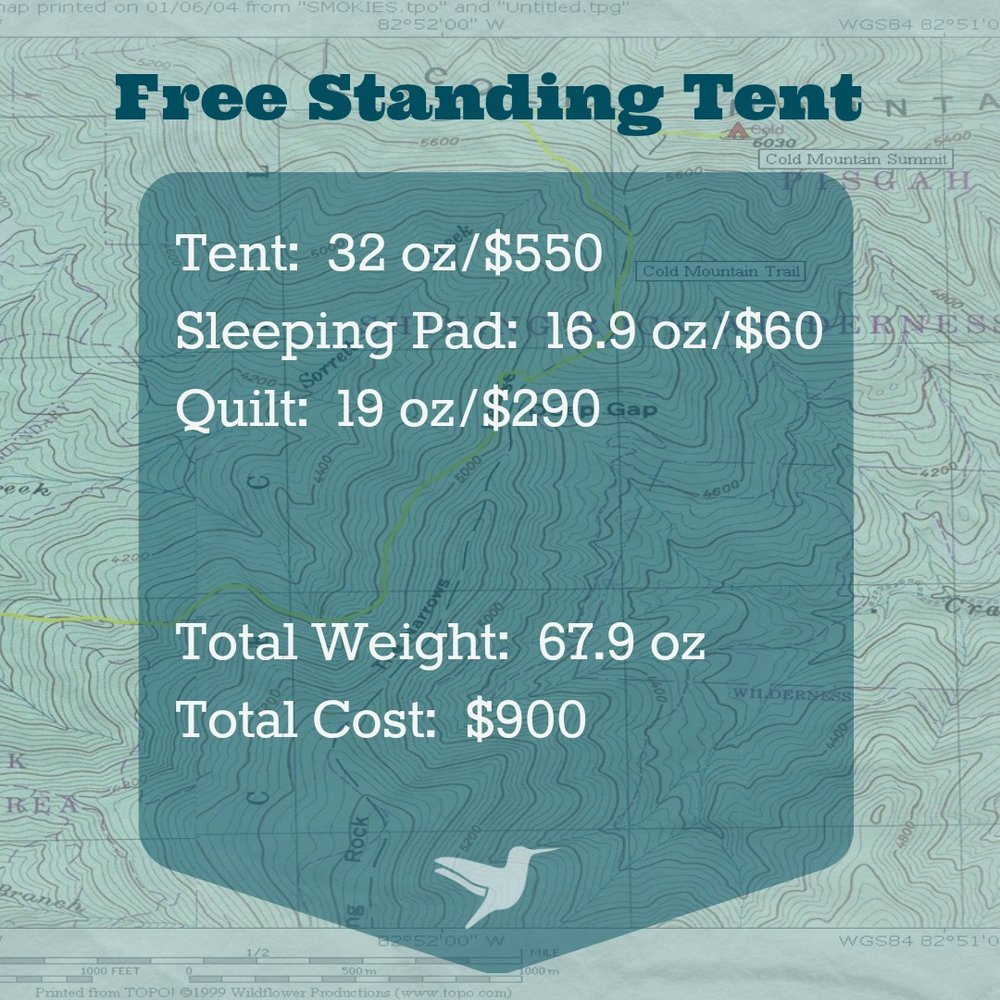 The free-standing tent in question is the Big Agnes Fly Creek 2 Platinum, at the top of my ultra-light wish list along with Enlightened Equipment's Revelation quilt