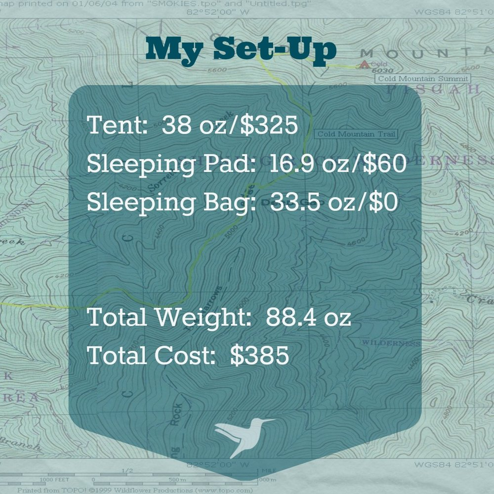 Here's what's in my pack right now.  Hmmmm....I really need to get that quilt!
