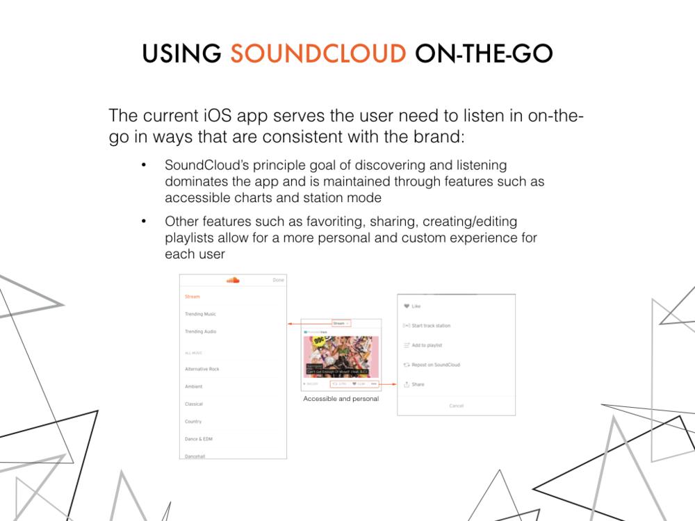 SoundCloud Presentation.003.png