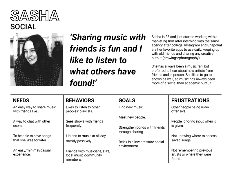 Sasha-Particular_Persona.png