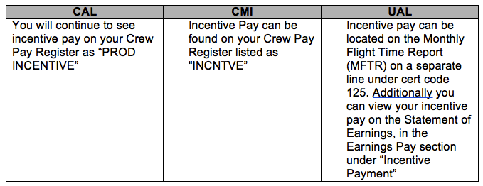 incentivepaytrack.png