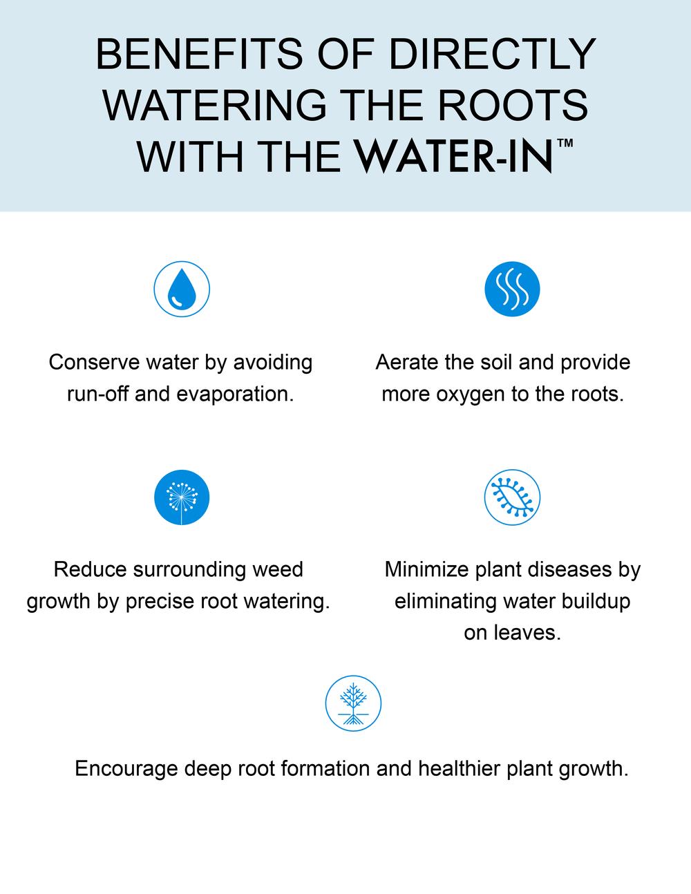 Gardinnovations Water-In Benefits