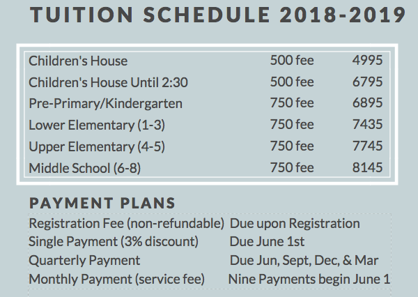 Fee is not included in the tuition amount.  Textbooks billed separately per grade level.  Extended Day available until 5:30 daily.  Contact us for more details.