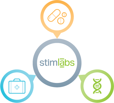 stimLabs BELIEVES THe KEY TO OPTIMIZED HEALING IS AT THE INtersection of medical devices, pharmaceuticals, and tissue banking.