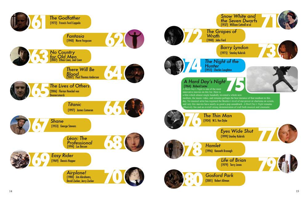 Top 100 2014 web8.jpg