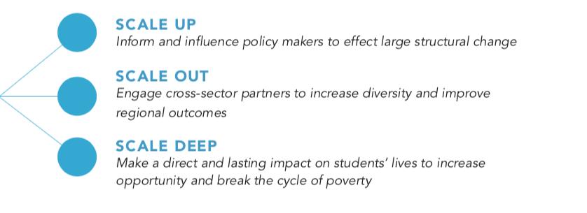 impactstrategiesachpp.png