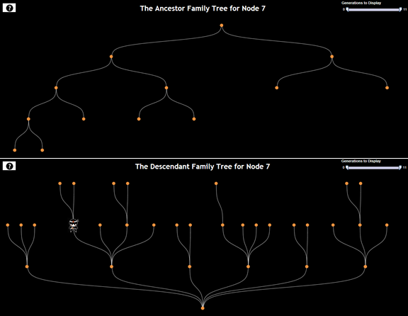 Family Tree Pic 11