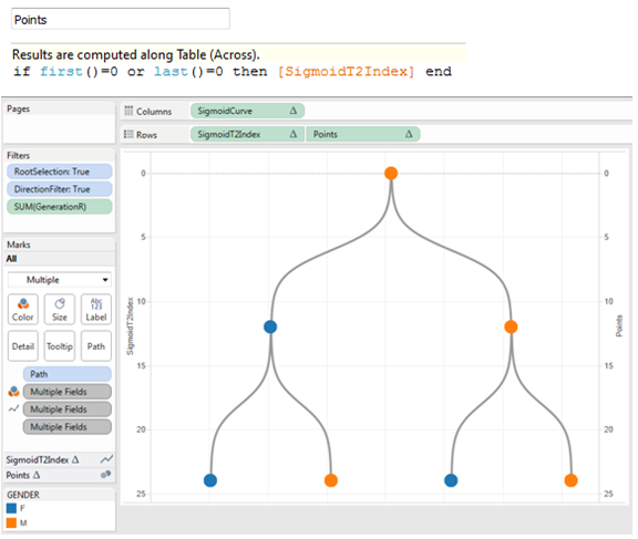 Navigating your family history in tableau by chris demartini datablick family tree pic 9 ccuart