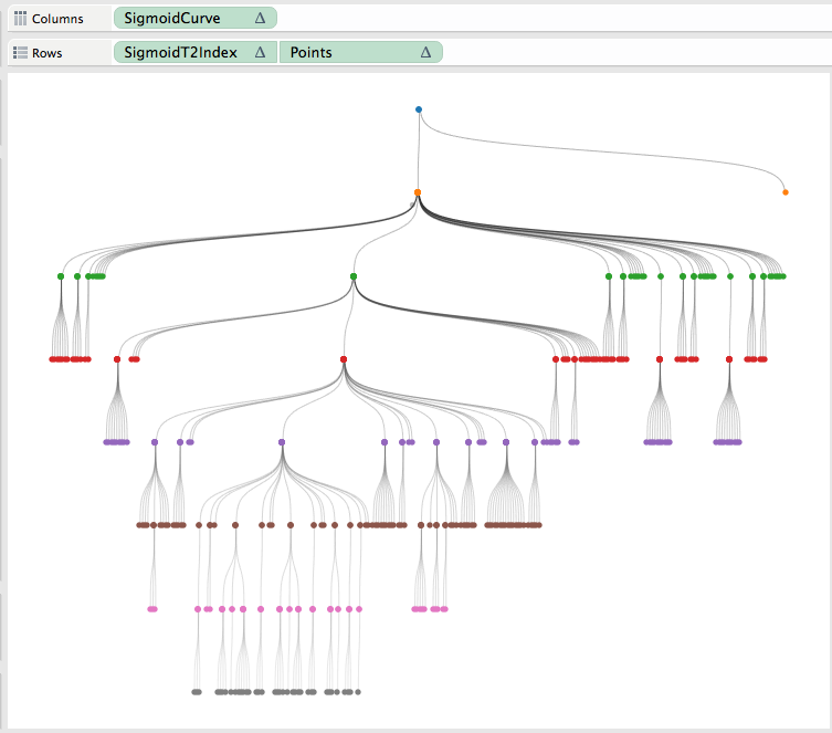 Radial trees in tableau by chris demartini datablick radial tree pic 7a ccuart