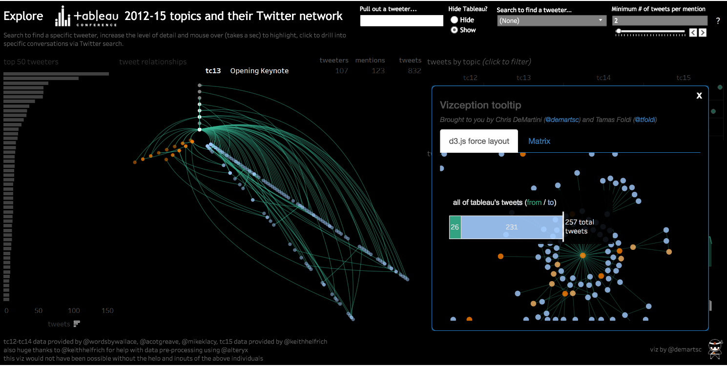 Vizception: Viz in a viz & native d3 js integration on