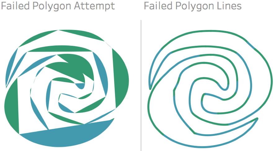 Building SVG Paths in Alteryx + Tableau — DataBlick