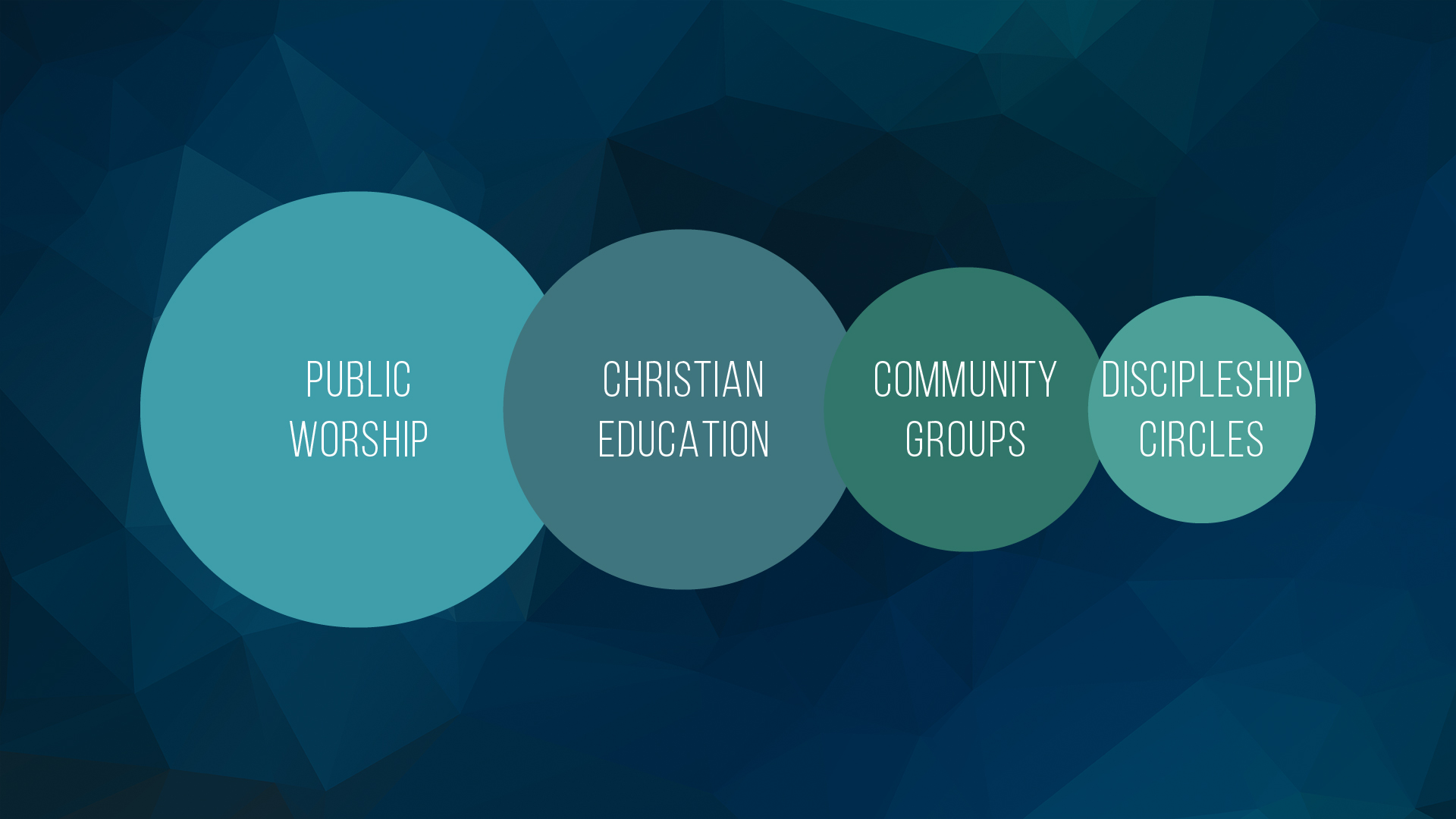 The Discipleship Pathway