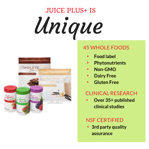 Juice Plus is unique.png