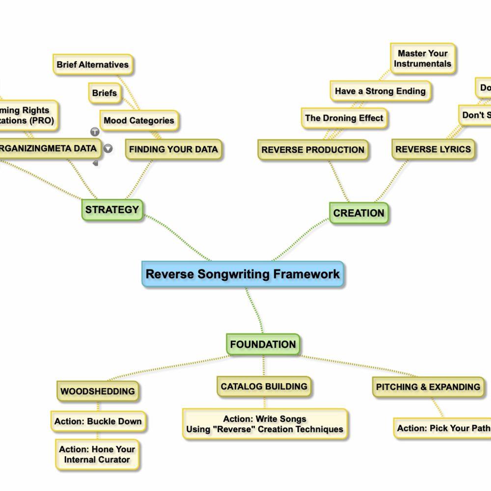 RSF %22MIND MAP%22 square.png